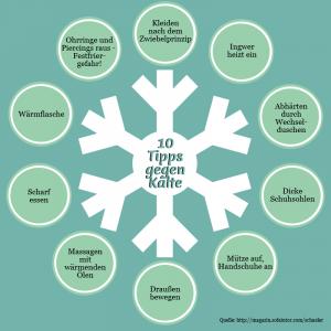Tipps gegen Kälte Infografik